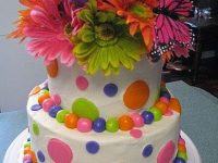 Birthday cake images1