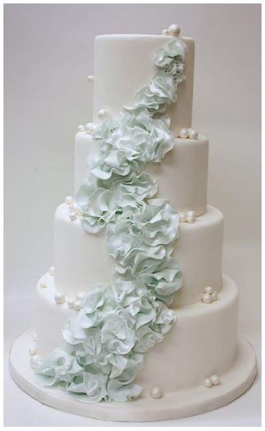 cool birthday cake image new