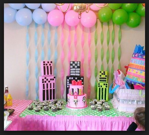 Girl Best Birthday Theme Ideas Images Collection